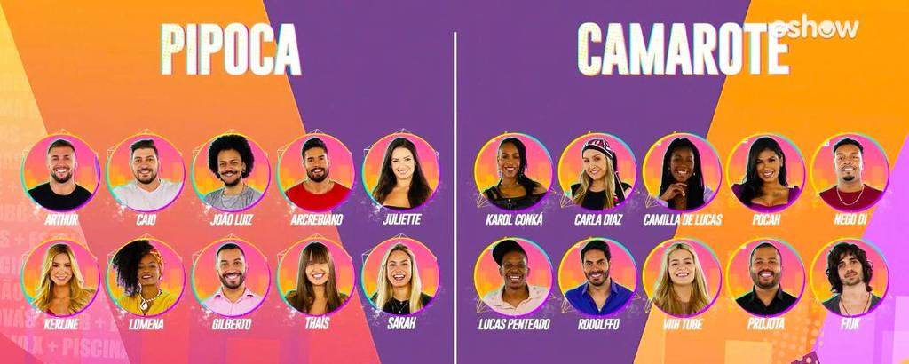 Elenco do BBB 21, da Globo (Reprodução/Gshow) Ex-BBB
